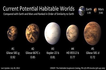 Planet baru