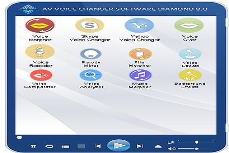 AV Voice Menu