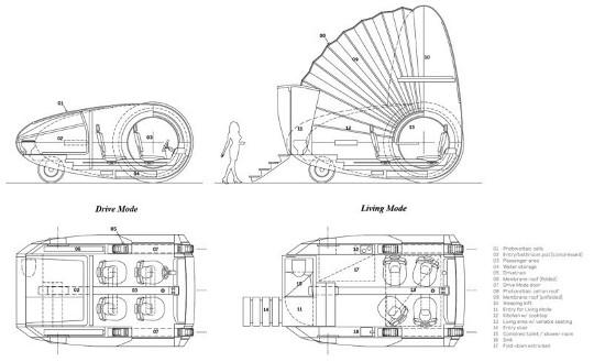 Mobil kemah