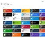 Tutorial Menjalankan Metro App Windows 8 Di Netbook!!
