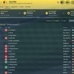 Football Manager 2018!!